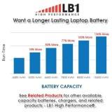Dell Inspiron 5010 9 Cell Battery باطری لپ تاپ دل